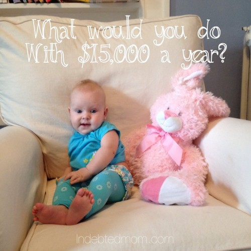 what would you do with 15000