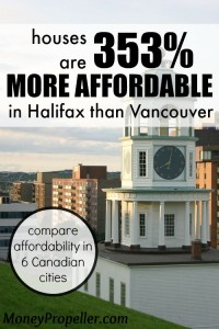 Compare the Affordability of Houses in 6 Canadian Cities - Halifax is 353 Percent More Affordable than Vancouver!!
